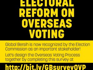 Global Bersih Survey: Electoral Reform on Overseas Voting